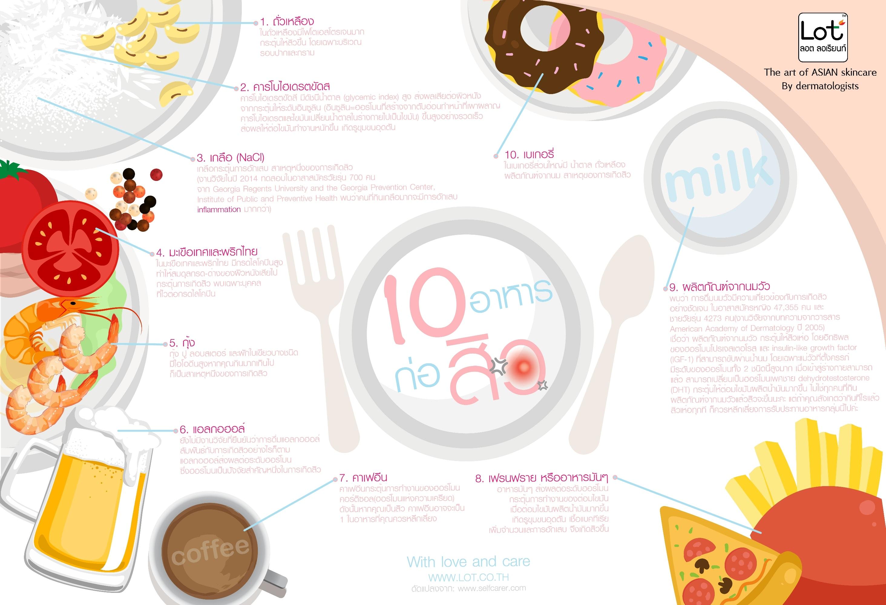 food_acne, อาหารก่อสิว, สิวขึ้น