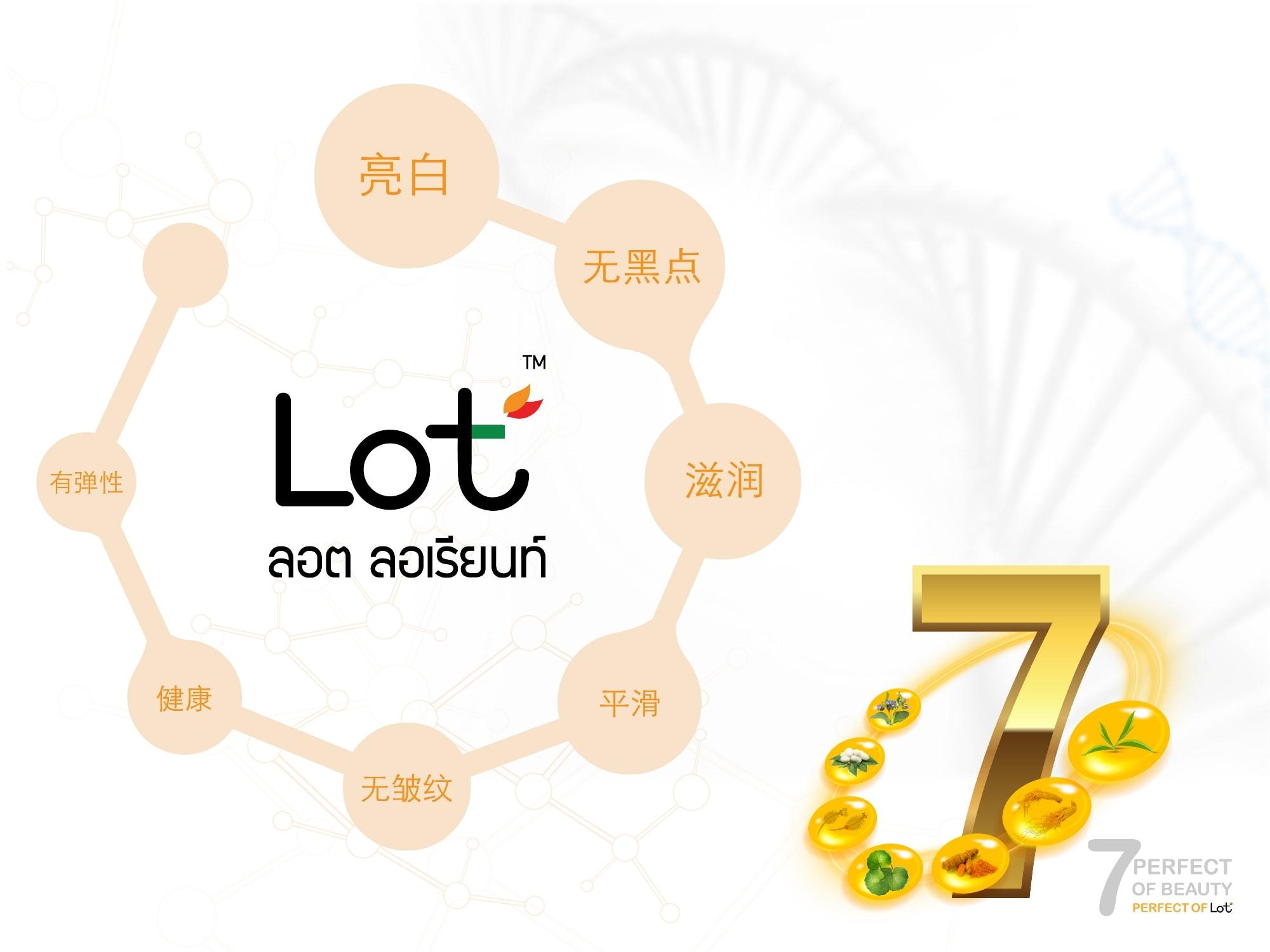 7 Perfect of LOT (Chinese version) โดย ลอต ลอเรียนท์ LOT LORIENT