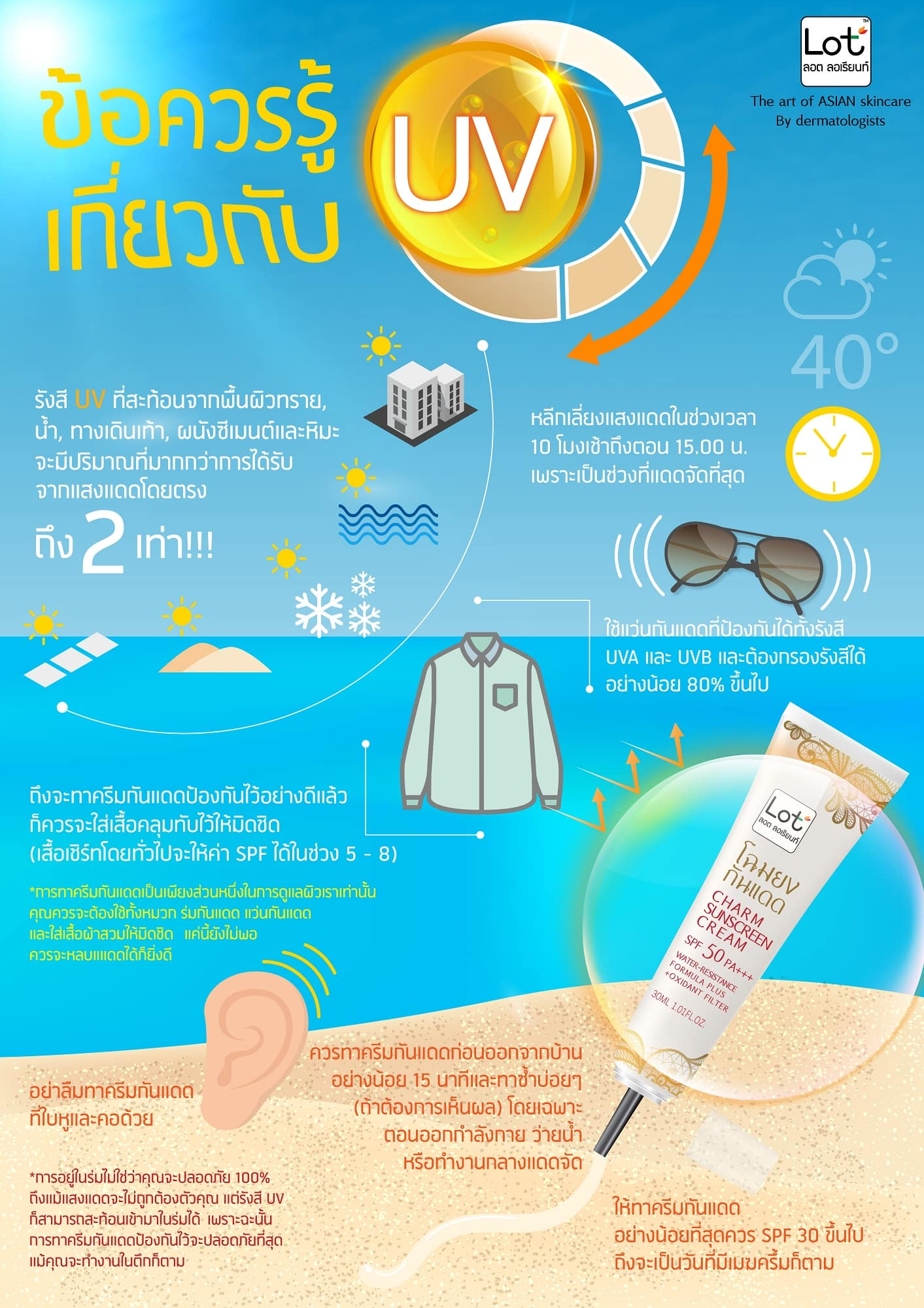 UV is danger แสงแดดอันตราย เพราะมี รังสียูวี