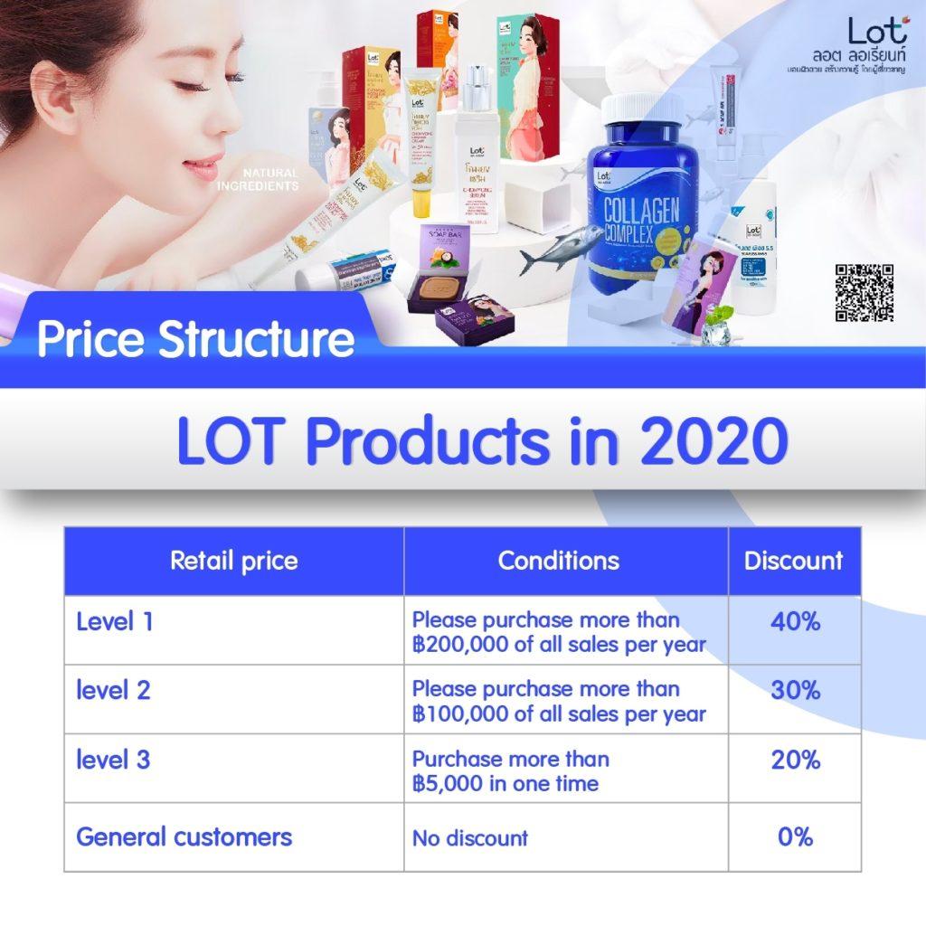 โครงสร้างราคา ปี พ.ศ.2563 ของ ผลิตภัณฑ์ LOT ลอต ลอเรียนท์